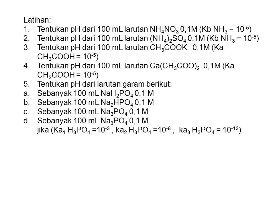Latihan: Tentukan pH dari 100 mL larutan NH4NO3 0,1M (Kb NH3 = 10-5) Tentukan pH dari 100 mL larutan (NH4)2SO4 0,1M (Kb NH3 = 10-5)