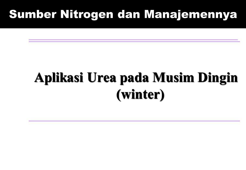 Sumber Nitrogen dan Manajemennya