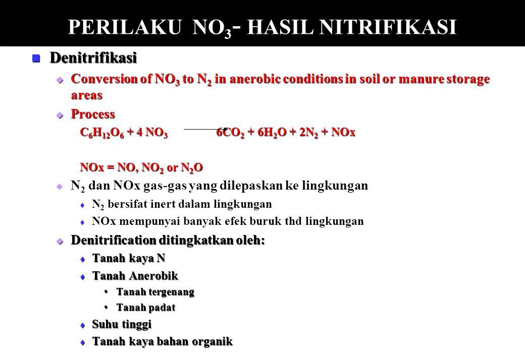 PERILAKU NO3- HASIL NITRIFIKASI