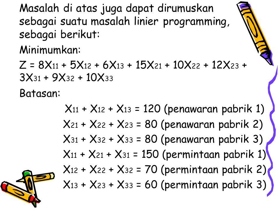 X11 + X12 + X13 = 120 (penawaran pabrik 1)