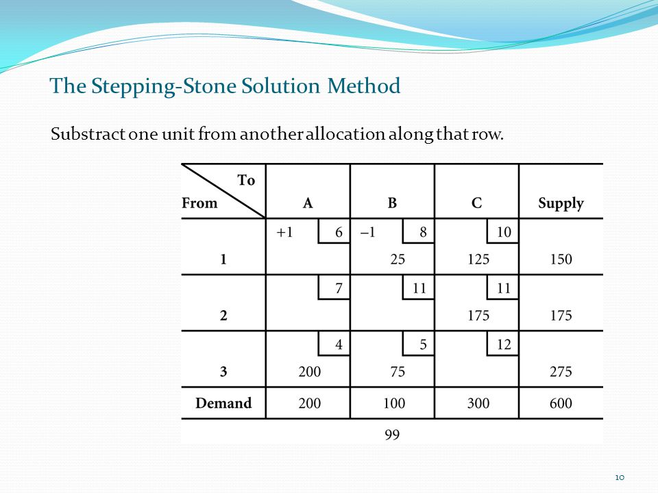 The Stepping-Stone Solution Method