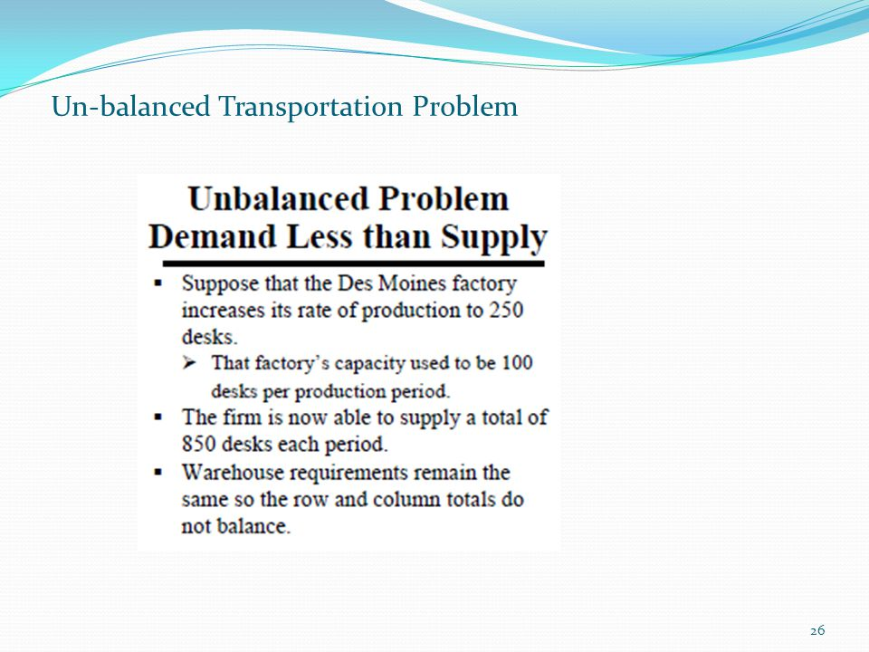 Un-balanced Transportation Problem