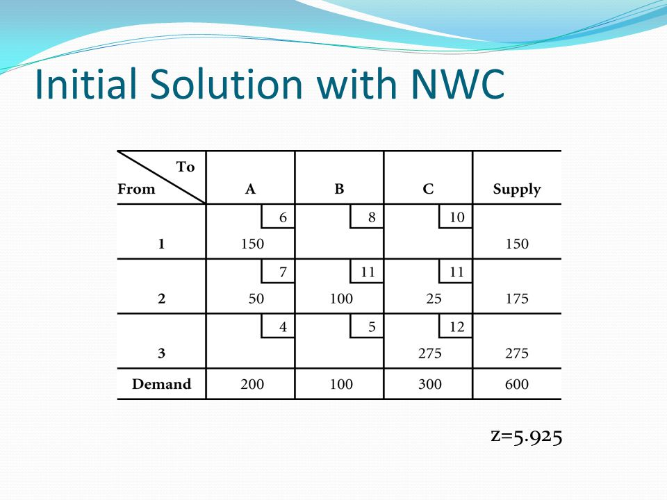 Initial Solution with NWC