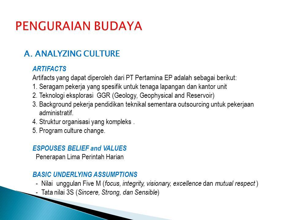 PENGURAIAN BUDAYA A. ANALYZING CULTURE ARTIFACTS