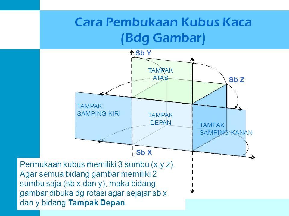 Cara Pembukaan Kubus Kaca (Bdg Gambar)