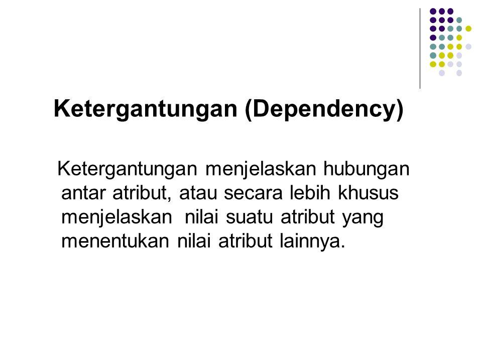 Ketergantungan (Dependency)