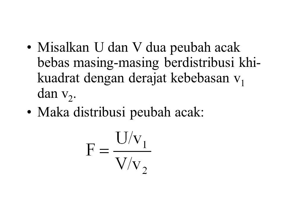 Misalkan U dan V dua peubah acak bebas masing-masing berdistribusi khi-kuadrat dengan derajat kebebasan v1 dan v2.