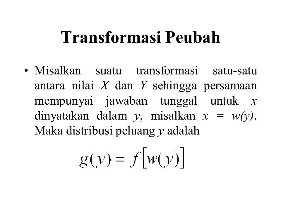Transformasi Peubah