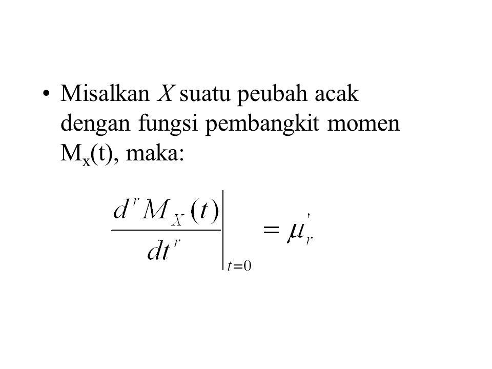 Misalkan X suatu peubah acak dengan fungsi pembangkit momen Mx(t), maka: