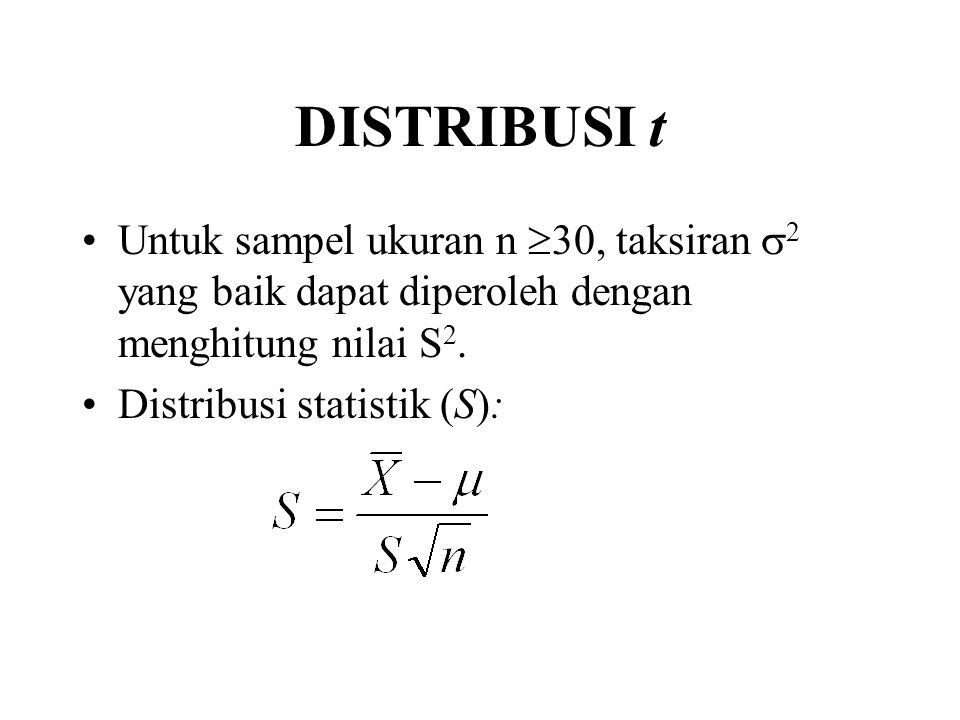 DISTRIBUSI t Untuk sampel ukuran n 30, taksiran 2 yang baik dapat diperoleh dengan menghitung nilai S2.