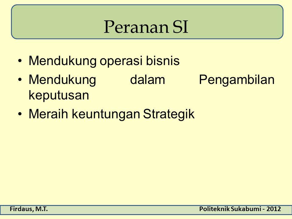 Peranan SI Mendukung operasi bisnis