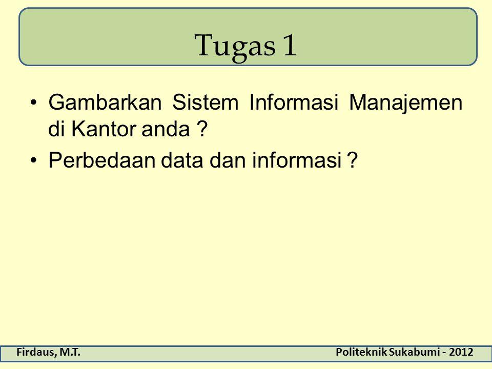 Tugas 1 Gambarkan Sistem Informasi Manajemen di Kantor anda