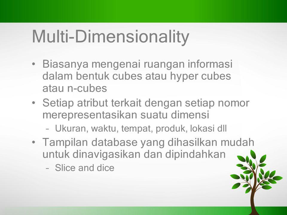 Multi-Dimensionality