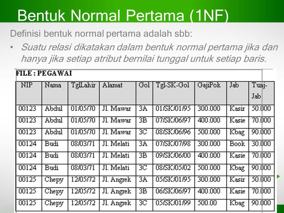 Bentuk Normal Pertama (1NF)