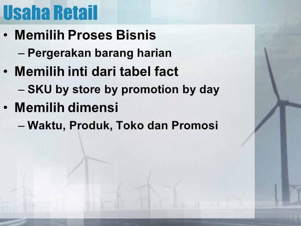 Usaha Retail Memilih Proses Bisnis Memilih inti dari tabel fact
