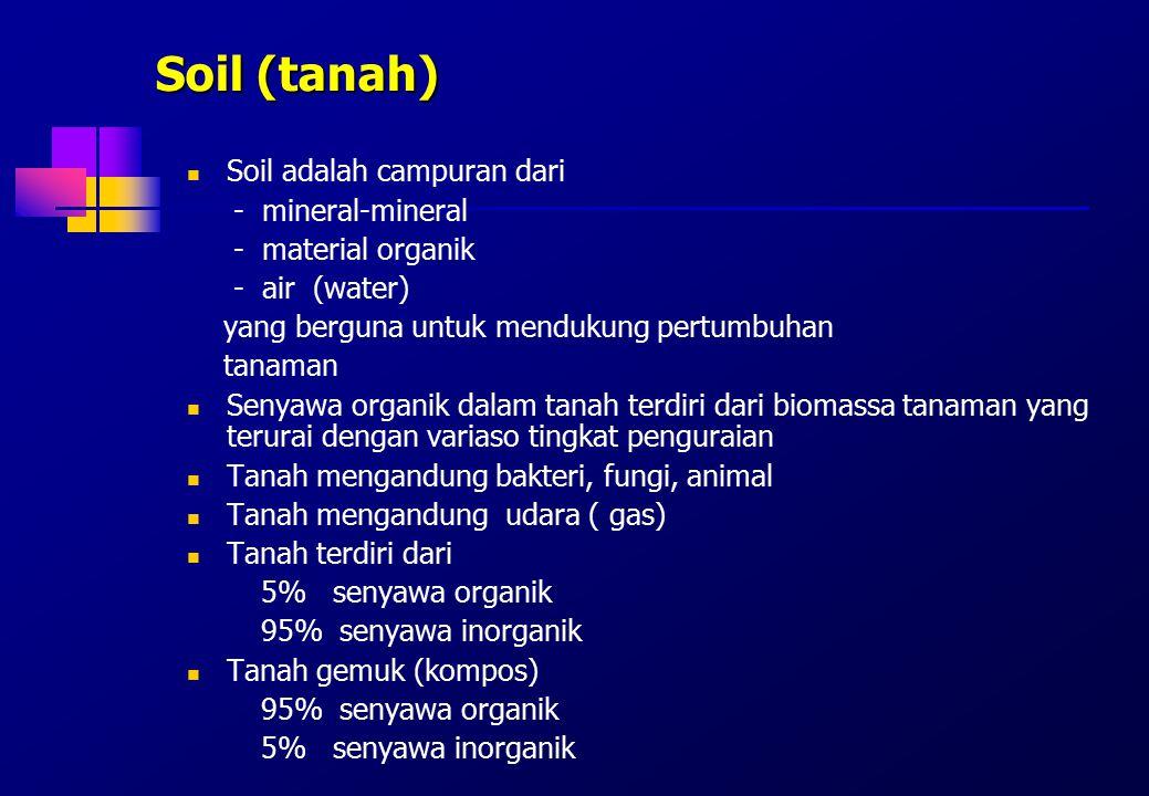 Soil (tanah) Soil adalah campuran dari - mineral-mineral