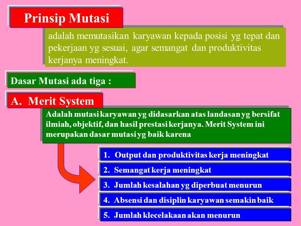 Prinsip Mutasi A. Merit System