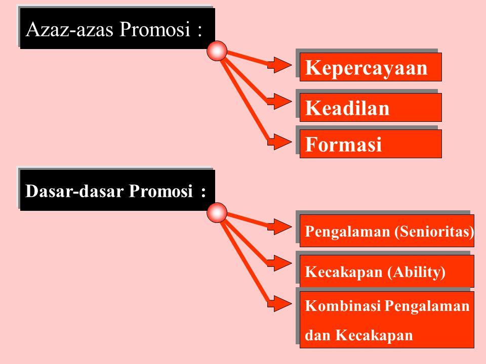 Azaz-azas Promosi : Kepercayaan Keadilan Formasi Dasar-dasar Promosi :
