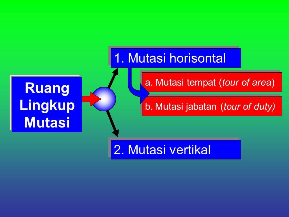 Ruang Lingkup Mutasi 1. Mutasi horisontal 2. Mutasi vertikal
