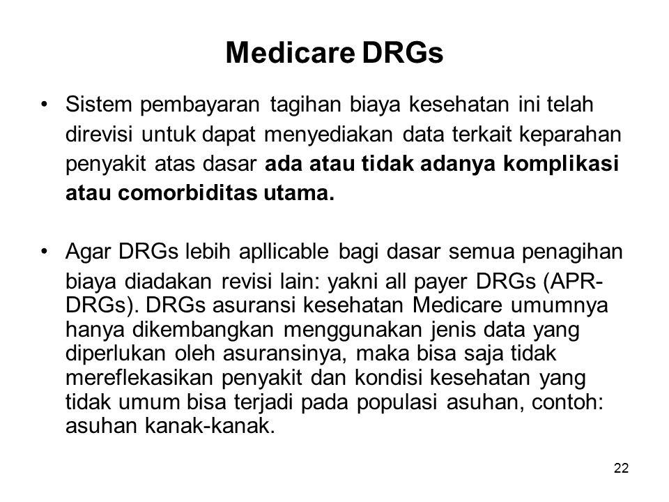 Medicare DRGs Sistem pembayaran tagihan biaya kesehatan ini telah