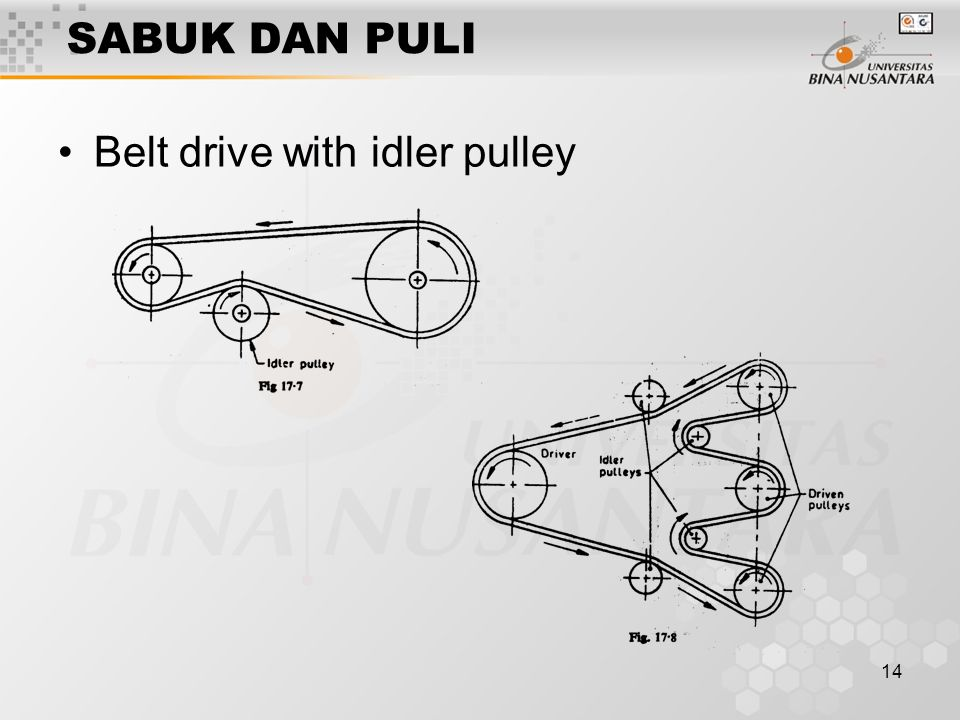 SABUK DAN PULI Belt drive with idler pulley