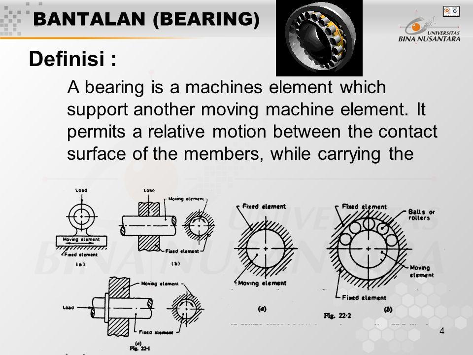 Definisi : BANTALAN (BEARING)