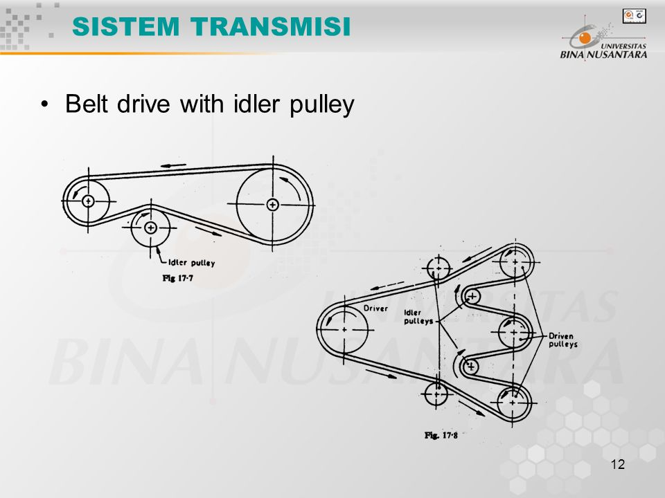 SISTEM TRANSMISI Belt drive with idler pulley