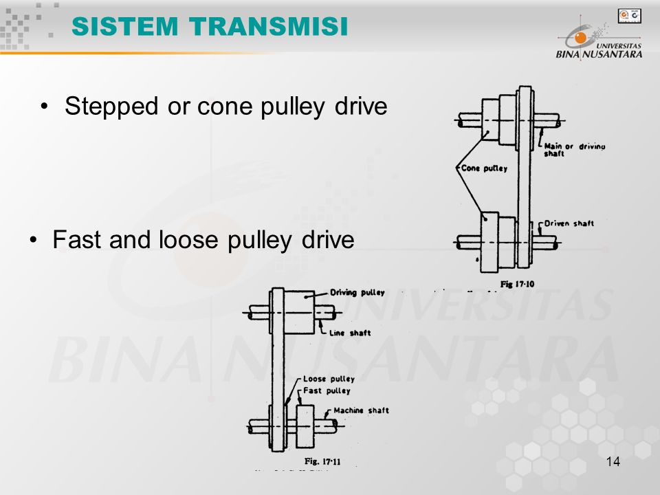 SISTEM TRANSMISI Stepped or cone pulley drive Fast and loose pulley drive