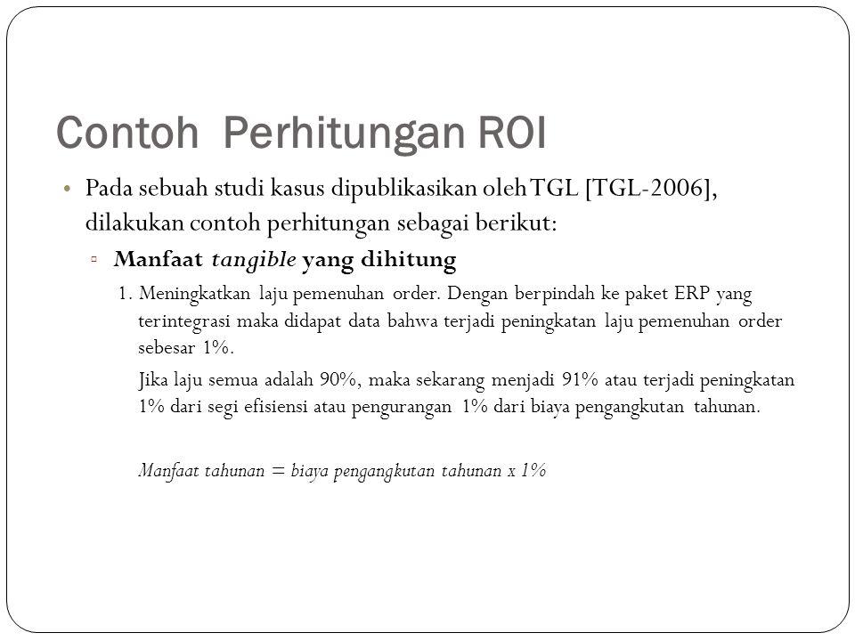Contoh Perhitungan ROI