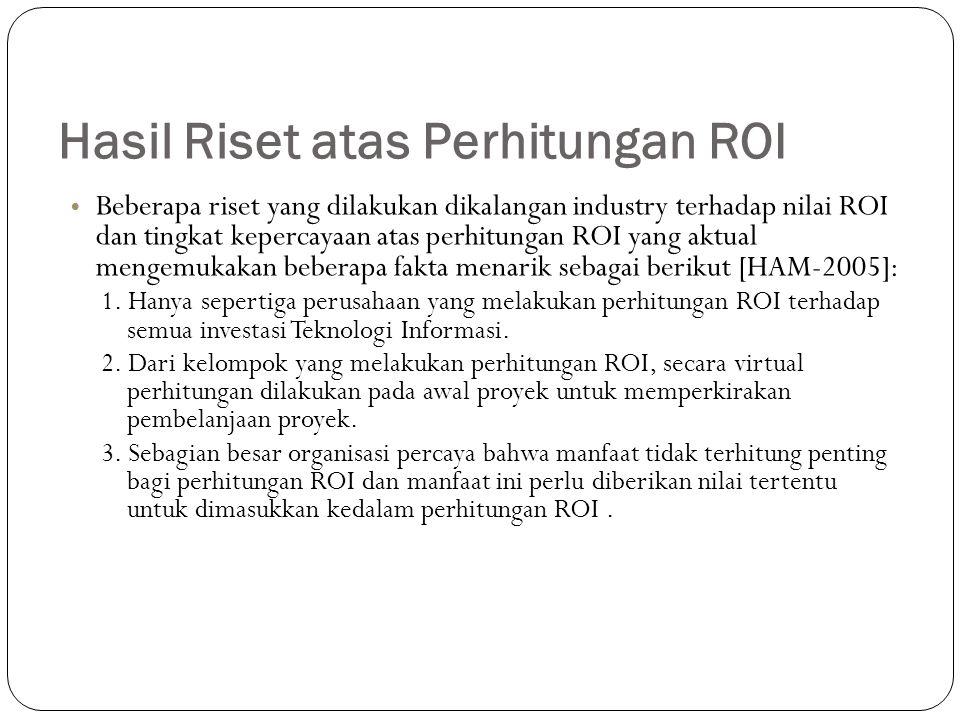 Hasil Riset atas Perhitungan ROI