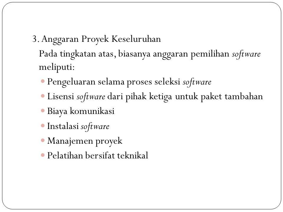 3. Anggaran Proyek Keseluruhan