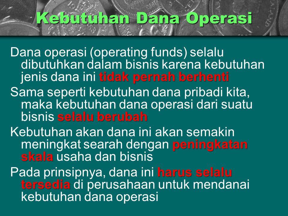 Kebutuhan Dana Operasi
