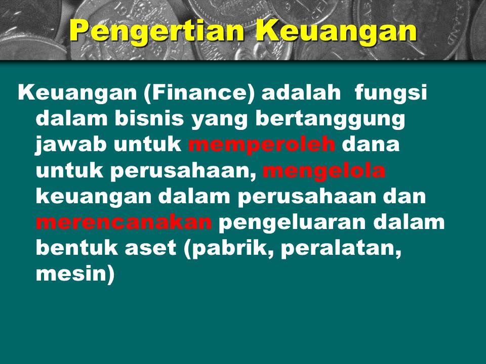 Pengertian Keuangan