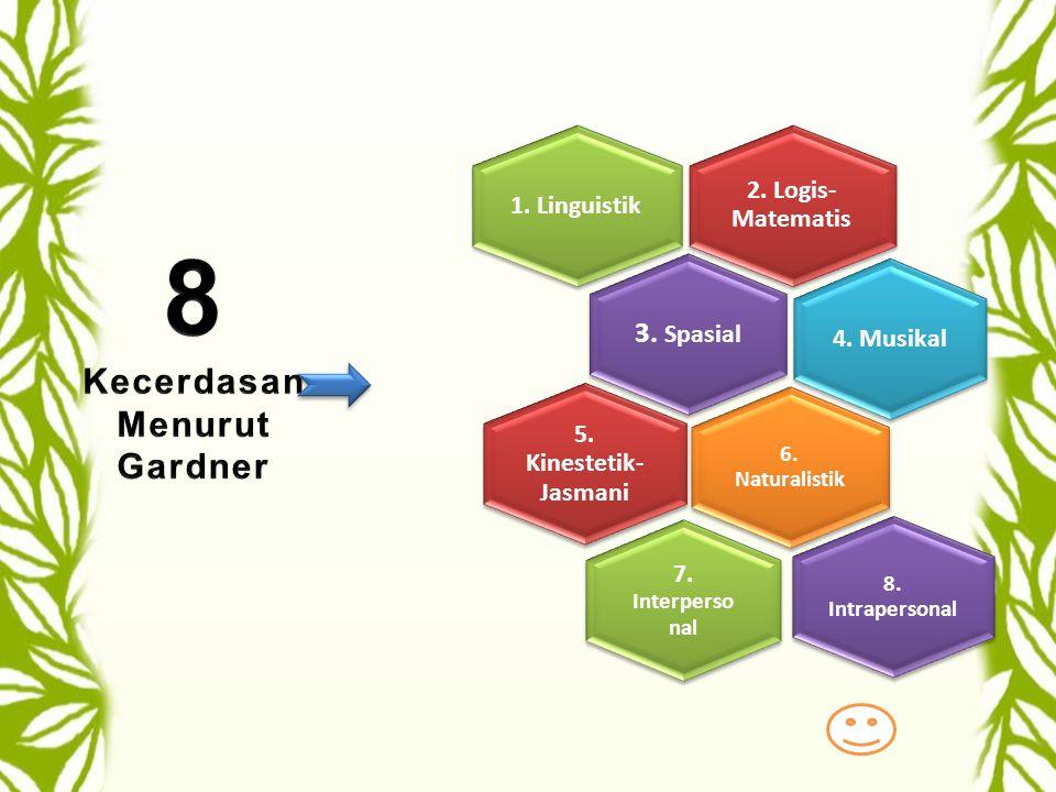 8 Kecerdasan Menurut Gardner