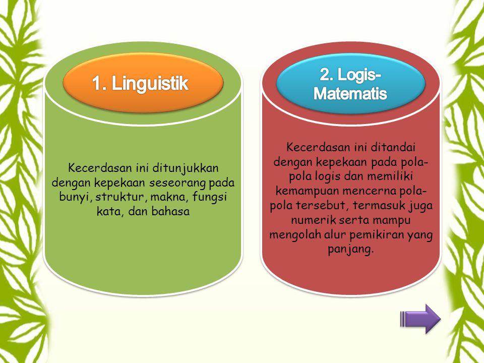 1. Linguistik 2. Logis-Matematis