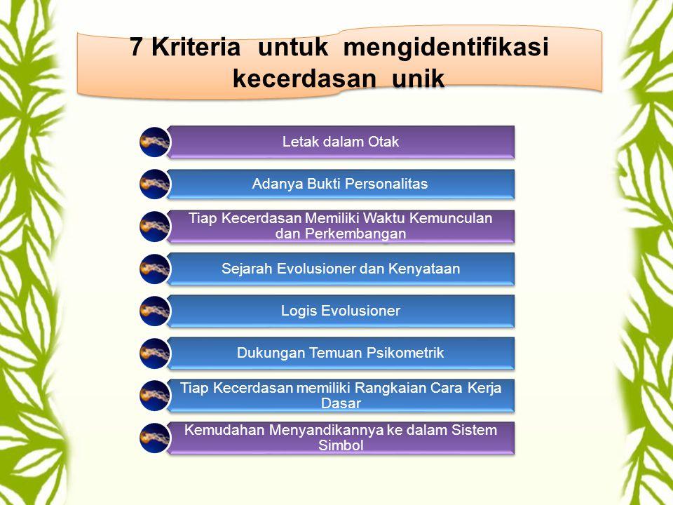 7 Kriteria untuk mengidentifikasi kecerdasan unik