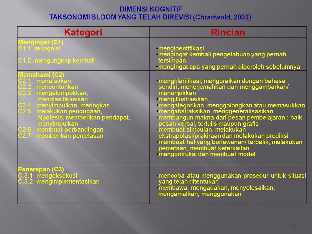 TAKSONOMI BLOOM YANG TELAH DIREVISI (Chradwold, 2003)