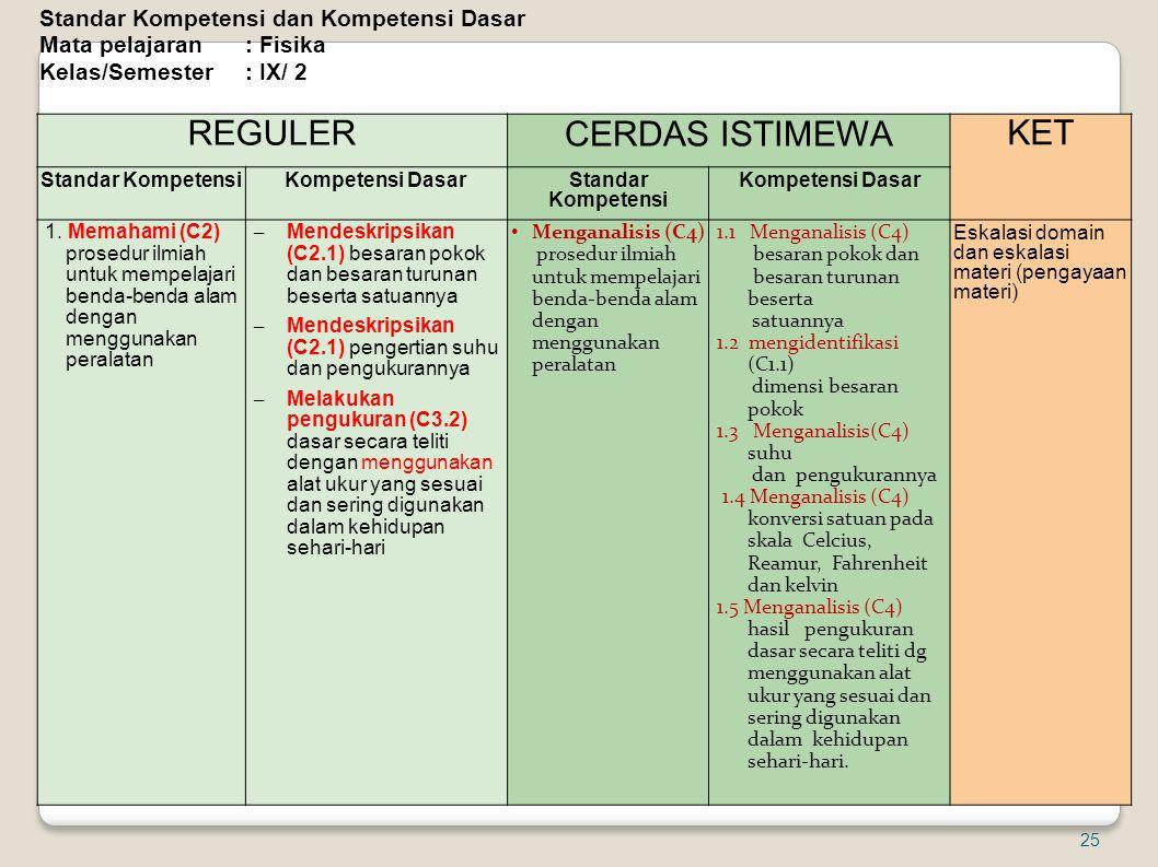 REGULER CERDAS ISTIMEWA KET Standar Kompetensi dan Kompetensi Dasar