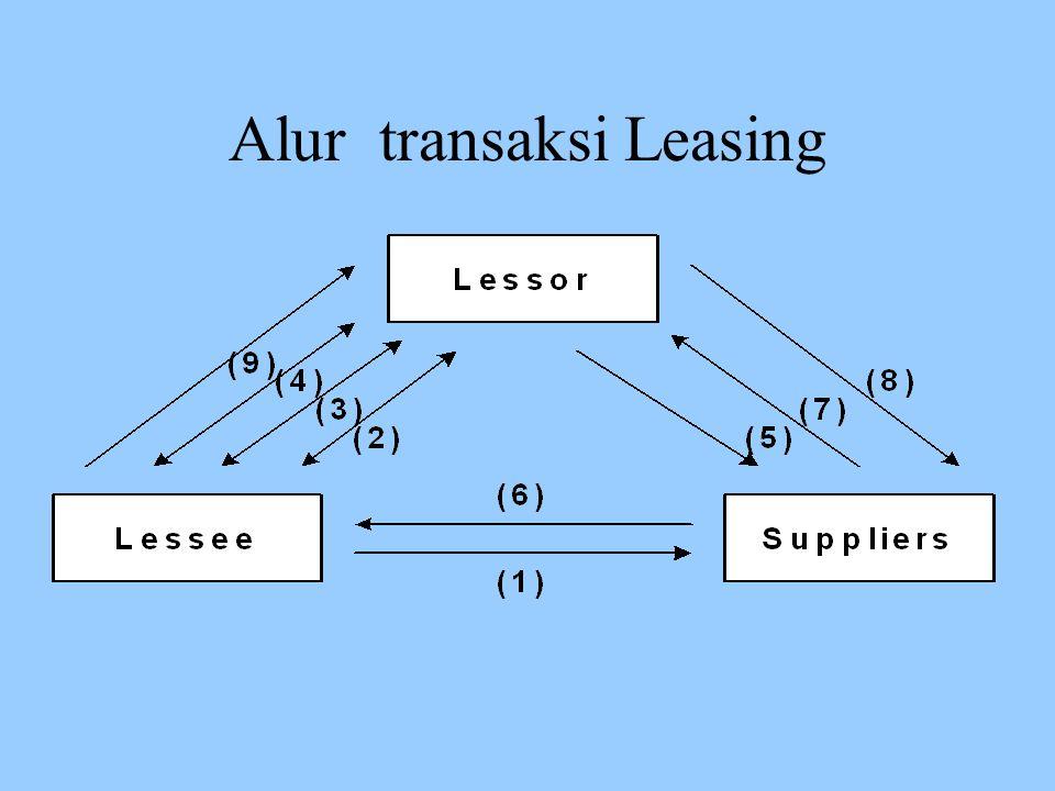 Alur transaksi Leasing