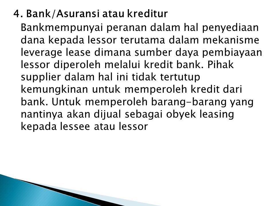 4. Bank/Asuransi atau kreditur