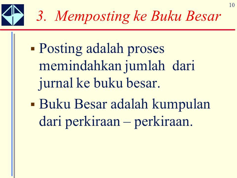 3. Memposting ke Buku Besar