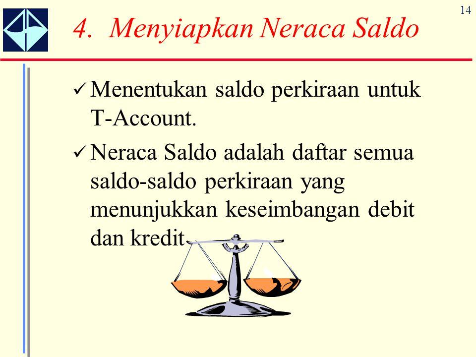 4. Menyiapkan Neraca Saldo