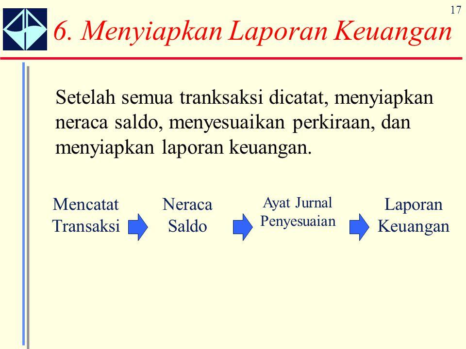6. Menyiapkan Laporan Keuangan