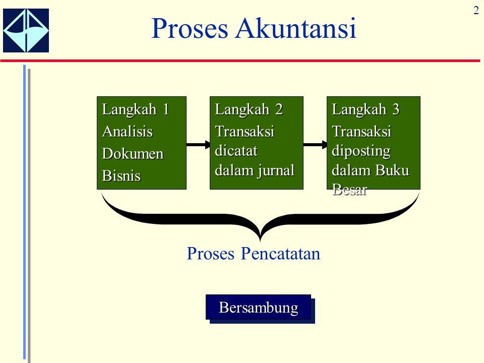 Proses Akuntansi Proses Pencatatan Langkah 1 Analisis Dokumen Bisnis