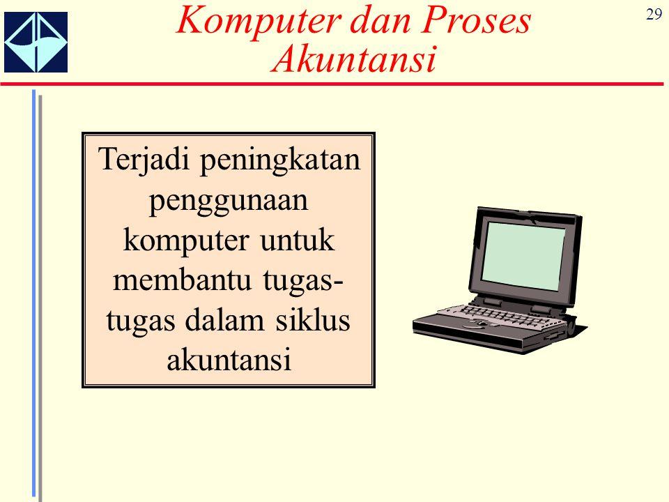 Komputer dan Proses Akuntansi