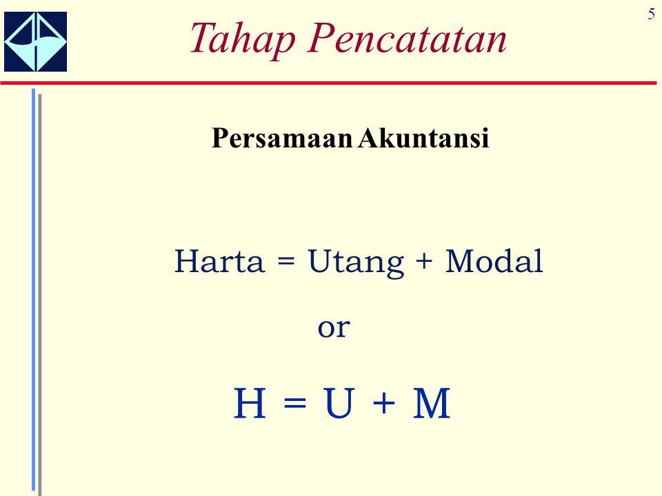 Tahap Pencatatan H = U + M Harta = Utang + Modal or