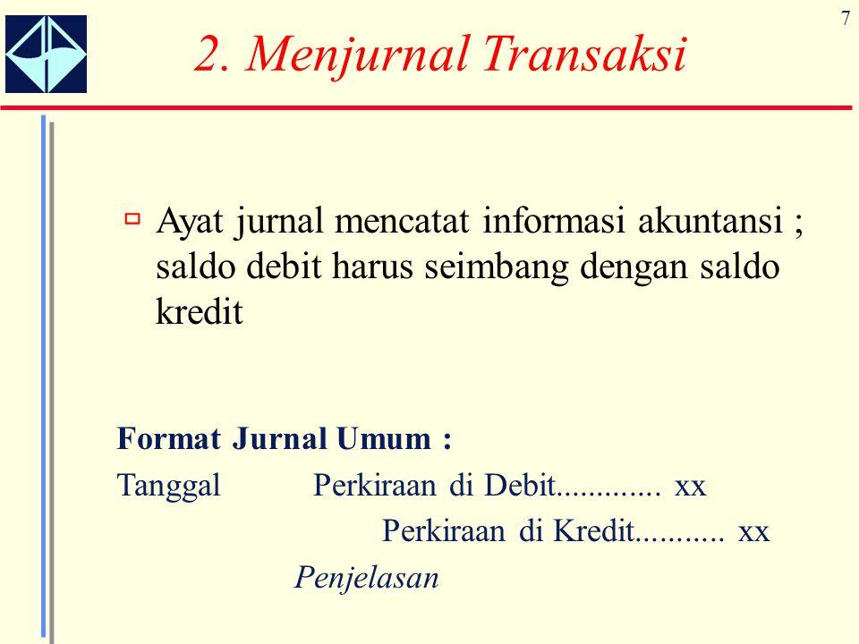 2. Menjurnal Transaksi Ayat jurnal mencatat informasi akuntansi ; saldo debit harus seimbang dengan saldo kredit.
