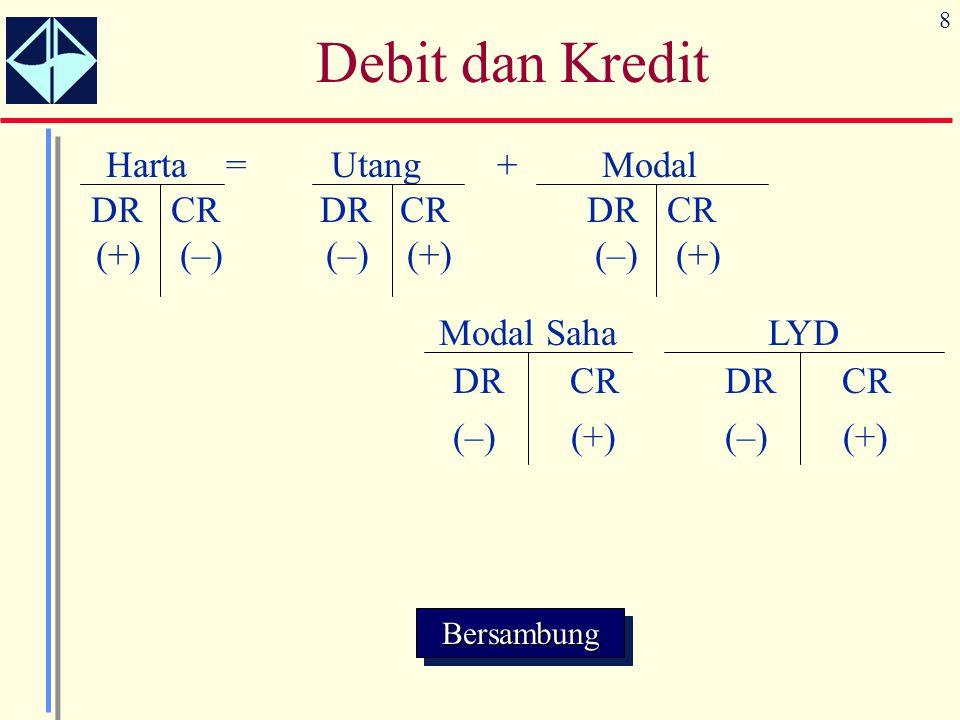 Debit dan Kredit Harta = Utang + Modal DR CR DR CR DR CR
