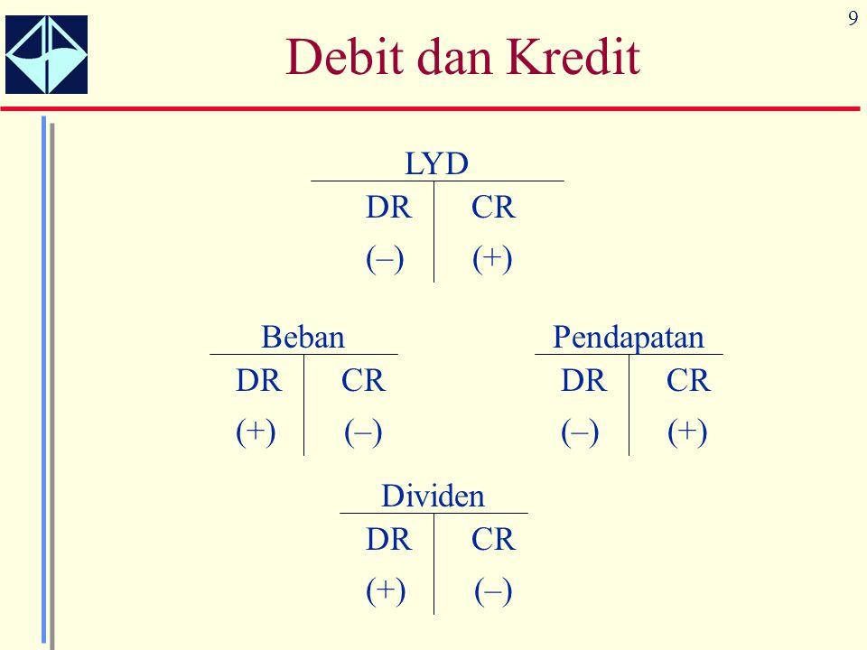 Debit dan Kredit LYD DR CR (–) (+) Beban DR CR (+) (–) Pendapatan