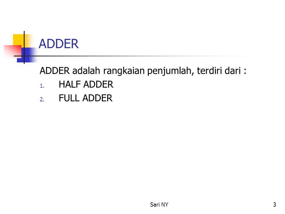 ADDER ADDER adalah rangkaian penjumlah, terdiri dari : HALF ADDER